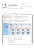 PlusLink Anwendungsbeispiele - Seite 5