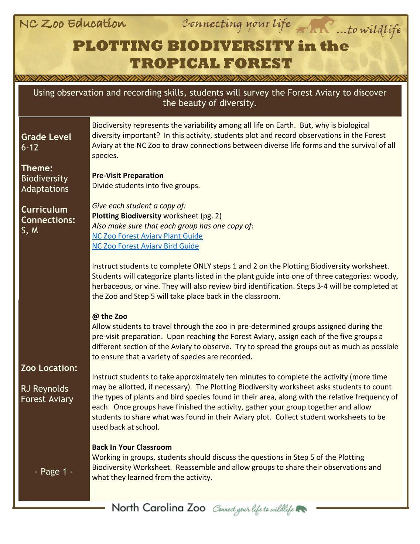 Nc Biodiversity Worksheet threats to biodiversity and – Biodiversity Worksheet