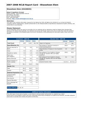 NCLB Report Card - Wilmington Public Schools