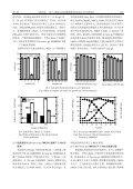 一株产2-酮基-D-葡萄糖酸菌的筛选鉴定及其发酵优化 - Page 4