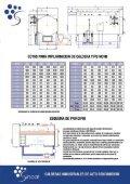 CALDERAS DE BIOMASA - Calderas Biomasa - Page 2