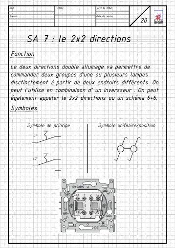 Visio-SA 7 le 6+6.vsd - Enseignons.be