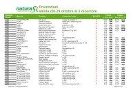 Promozioni Valide dal 29 ottobre al 2 dicembre - NaturaSì