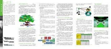華通電腦 - Microsoft