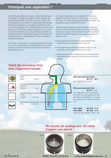 NOUVEAU Catalogue ASPIRATION FUMÉE - Mesure 2000