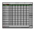Bergwertung/Checkliste 2001 - Seite 4