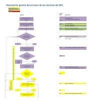 Descripción general del proceso de las misiones del ... - Swisscontact