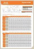 PlanÅŸee uscate - ArcelorMittal - Page 6