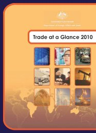 Trade at a Glance 2010 - Asialink