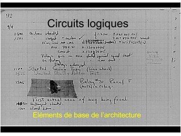Algèbre Boolénne et Circuits logiques - ETIS