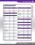 GM28SR GM28-29H GM28-11L GM28-CL2 GM28-11C - Class - Page 2