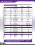 GM28SR GM28-29H GM28-11L GM28-CL2 GM28-11C - Class - Page 7
