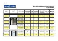 aliuminio radiatorių mažmeninės prekybos kainoraštis - Valsva