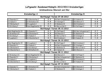 Luftgewehr-Rundenwettkämpfe 2012/2013 Kreisoberligen