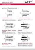 Pompy specjalistyczne - LFP - Page 7