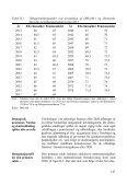 Dansk Økonomi, forår 2013, Kapitel 2 Holdbar finanspolitik - Page 7