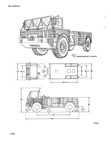 tm 43 0001 28 army data sheets sovereign north holdings inc 57Mm Recoilless Rifle Ammunition m520 pages from tm 43 0001 31 equipment data sheets for