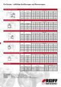 3 EPSILON - REIFF Technische Produkte - Seite 7