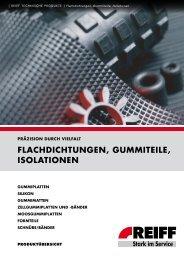 Gummiplatten - Roller Belgium