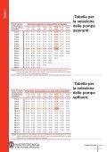 Graphic Division - Vuototecnica - Page 4