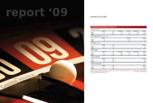 Casinos A ustria -; report .09