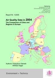 Comparison of The Air Quality 2004 - Hamburger Luftmessnetz