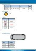 Fiat Ducato - Page 3
