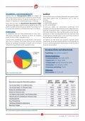 Verantwortliche und Mitwirkende - Seite 7