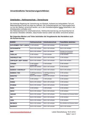 Unterboden - Hohlraumschutz - Verrechnung - Karosseriefachbetrieb