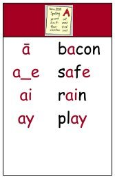 Additional Vowel Wall Charts (To Print) - Sound City Reading