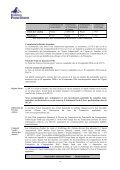 POWERSHARES FTSE RAFI EUROPE FUND PROSPECTUS ... - Page 4