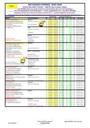SKI KANADA POWDER 2005-2006 - World Travel Net