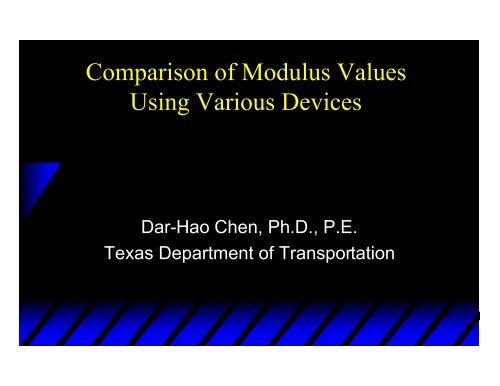 Comparison of Modulus Values Using Various ... - Hanmicorp.net