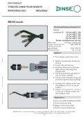 Catalogue DINSE REVO.torch refroidi eau - Bonnefon Soudure - Page 2