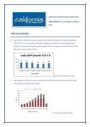 India GDP Growth Y-O-Y % - California Tourism