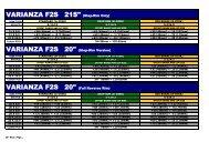 VARIANZA F2S 20