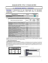 Evaluación del POI – PTI al II Trimestre del 2012 - Imarpe