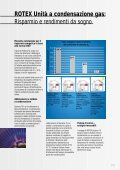 ROTEX Systema 70: tutto il comfort del ... - Esedra ENERGIA - Page 7
