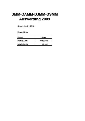 Ranglisten 2009