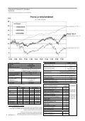 katsauksessamme 3/2010 - Seligson & Co - Page 6