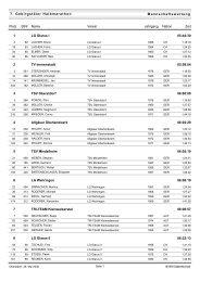 Mannschaftswertung 7. Gebirgstäler Halbmarathon StNr Name ...