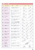 Sliders Catalogue - YKK Zippers - YKK Japan ©2014 - Page 5