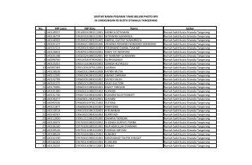 Daftar Peserta RS Sitanala.pdf - Ropeg Kemenkes