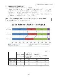 7 報告書 Ⅲ調査結果 デートDV被害経験 53-75頁(PDF 903KB) - 静岡市