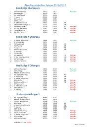 Abschlusstabellen Saison 2010/2011 Kreisklasse A Gruppe 2