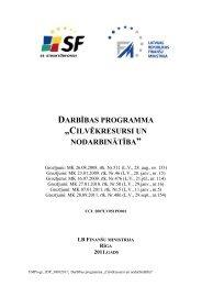 Darbības programma