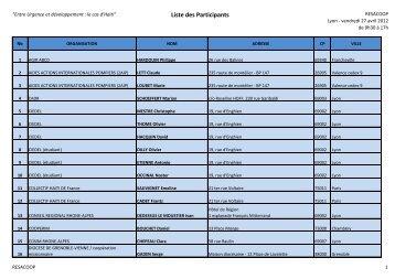 liste des participants (109ko) - Resacoop