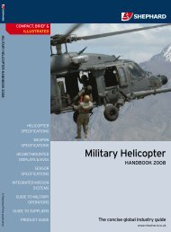 Military Helicopter - Ground Systems Index