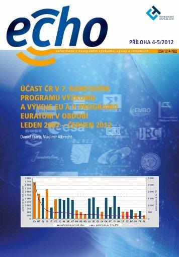 účast čr v 7. rámcovém programu výzkumu a vývoje eu av programu ...