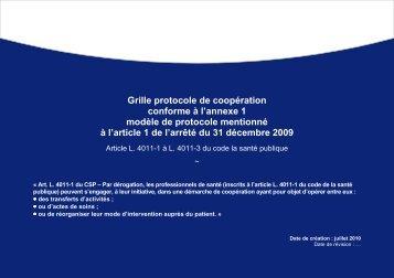Dépistage itinérant de la rétinopathie diabétique - ARS Bourgogne